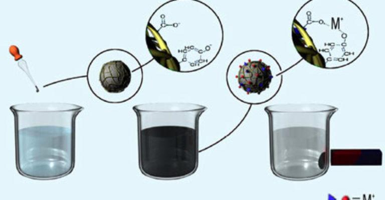 استفاده از ازن و ازن ژنراتور در روش جذب سطحی در تصفیه آب
